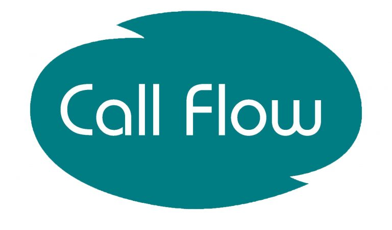 Get Support - Call Flow